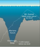 challenger-deep-small
